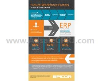 Future workforce factors to fuel business growth.